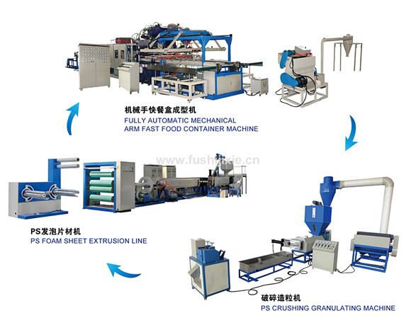 机械手快餐盒生产线