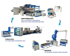 PS Food Container Production Line​​​​